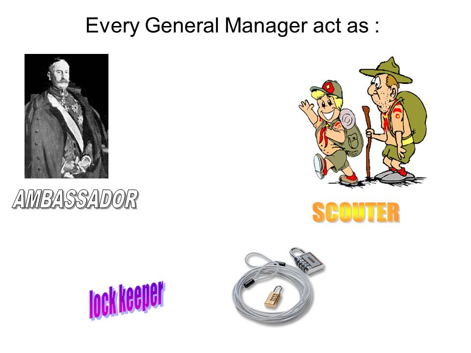 Every General Manager act as :