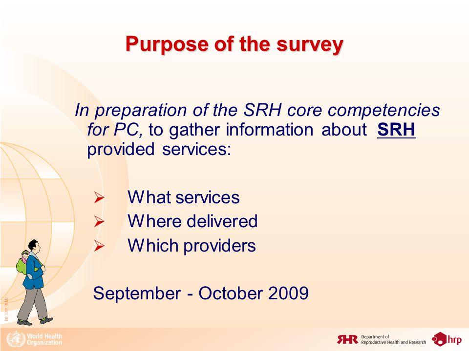 08_XXX_MM23 Duration of CHWs training by WHO Regions