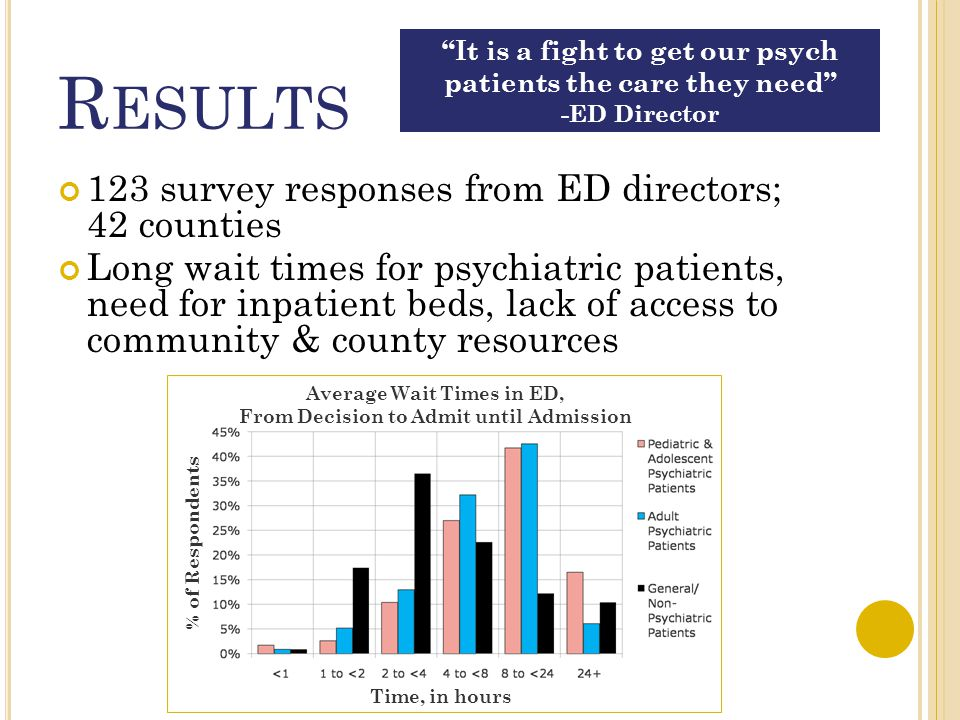 R ESULTS 123 survey responses from ED directors; 42 counties Long wait times for psychiatric patients, need for inpatient beds, lack of access to comm