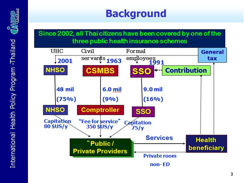 International Health Policy Program -Thailand 3 Background