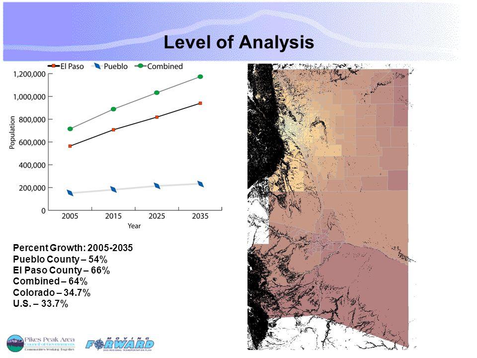 Level of Analysis Percent Growth: 2005-2035 Pueblo County – 54% El Paso County – 66% Combined – 64% Colorado – 34.7% U.S. – 33.7%