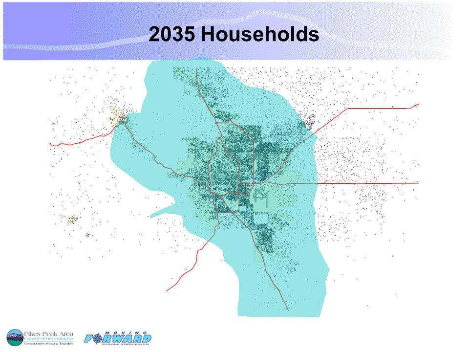2035 Households