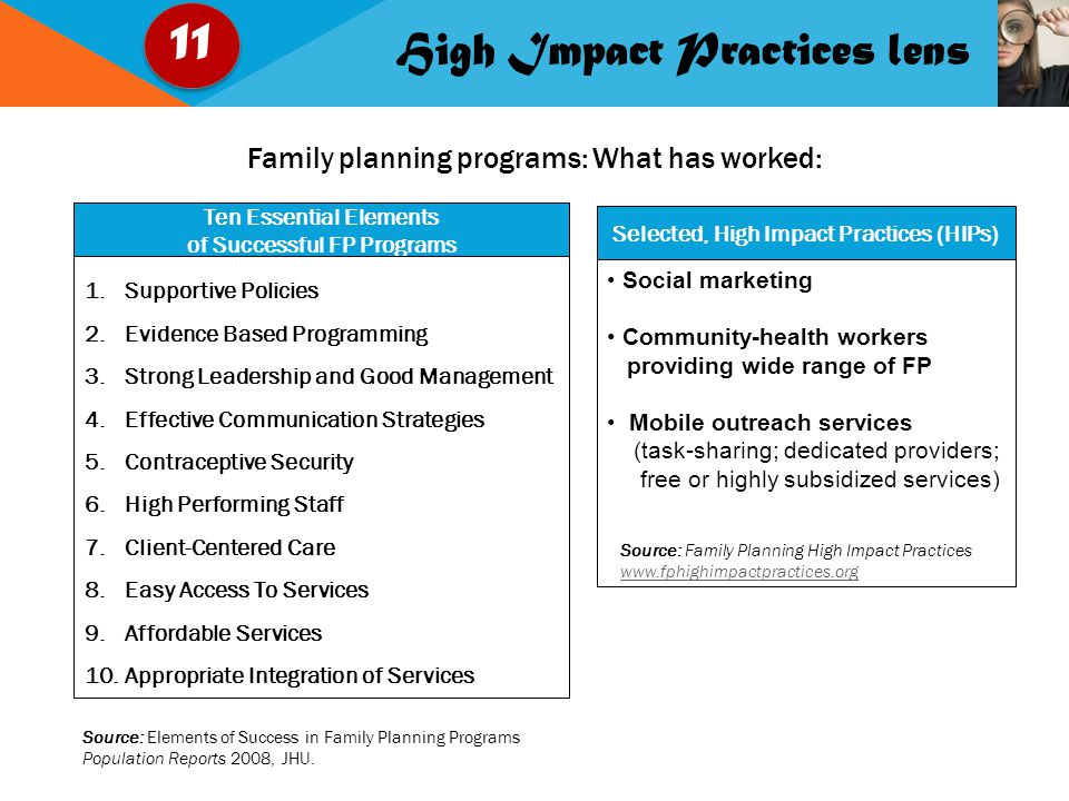 High Impact Practices lens Ten Essential Elements of Successful FP Programs Selected, High Impact Practices (HIPs) 1.Supportive Policies 2.Evidence Based Programming 3.Strong Leadership and Good Management 4.Effective Communication Strategies 5.Contraceptive Security 6.High Performing Staff 7.Client-Centered Care 8.Easy Access To Services 9.Affordable Services 10.Appropriate Integration of Services Source: Elements of Success in Family Planning Programs Population Reports 2008, JHU.