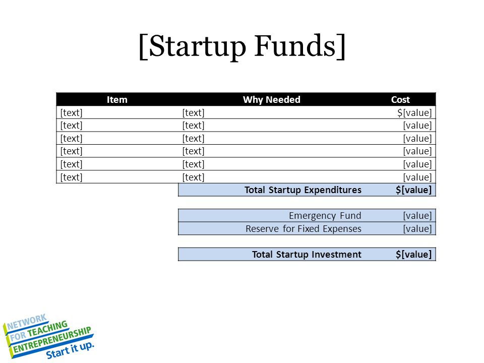 [Startup Funds] ItemWhy NeededCost [text] $[value] [text] [value] [text] [value] [text] [value] [text] [value] [text] [value] Total Startup Expenditures$[value] Emergency Fund[value] Reserve for Fixed Expenses[value] Total Startup Investment$[value]