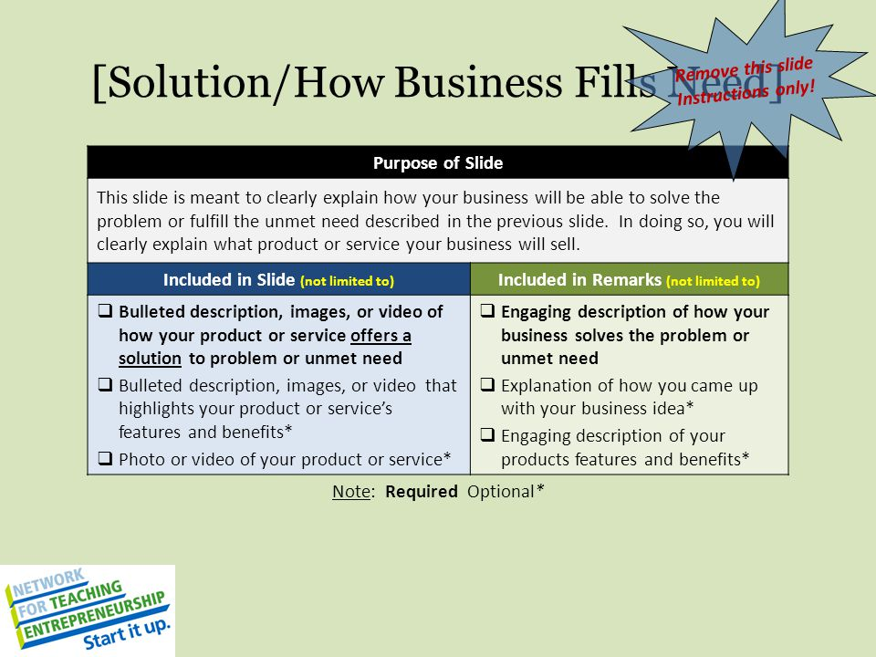[Solution/How Business Fills Need] Purpose of Slide This slide is meant to clearly explain how your business will be able to solve the problem or fulfill the unmet need described in the previous slide.