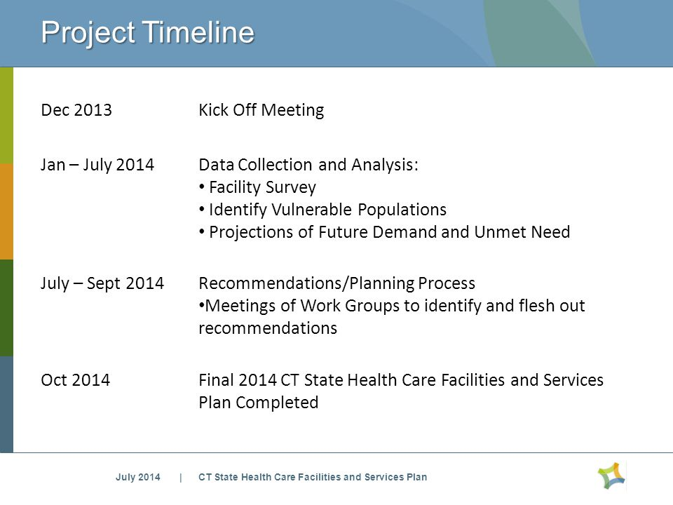 Project Timeline Dec 2013Kick Off Meeting Jan – July 2014Data Collection and Analysis: Facility Survey Identify Vulnerable Populations Projections of Future Demand and Unmet Need July – Sept 2014Recommendations/Planning Process Meetings of Work Groups to identify and flesh out recommendations Oct 2014Final 2014 CT State Health Care Facilities and Services Plan Completed July 2014 | CT State Health Care Facilities and Services Plan