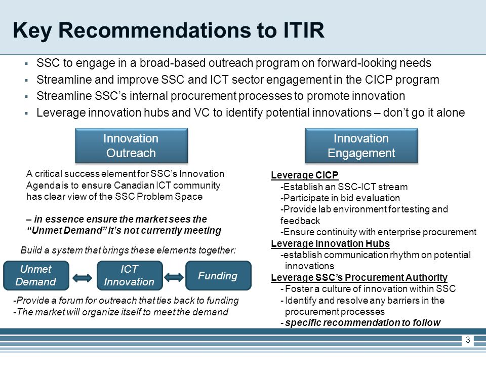 Key Recommendations to ITIR  SSC to engage in a broad-based outreach program on forward-looking needs  Streamline and improve SSC and ICT sector eng