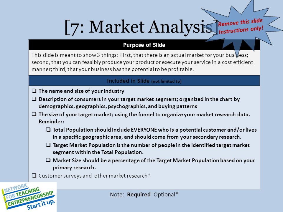 [7: Market Analysis] Purpose of Slide This slide is meant to show 3 things: First, that there is an actual market for your business; second, that you