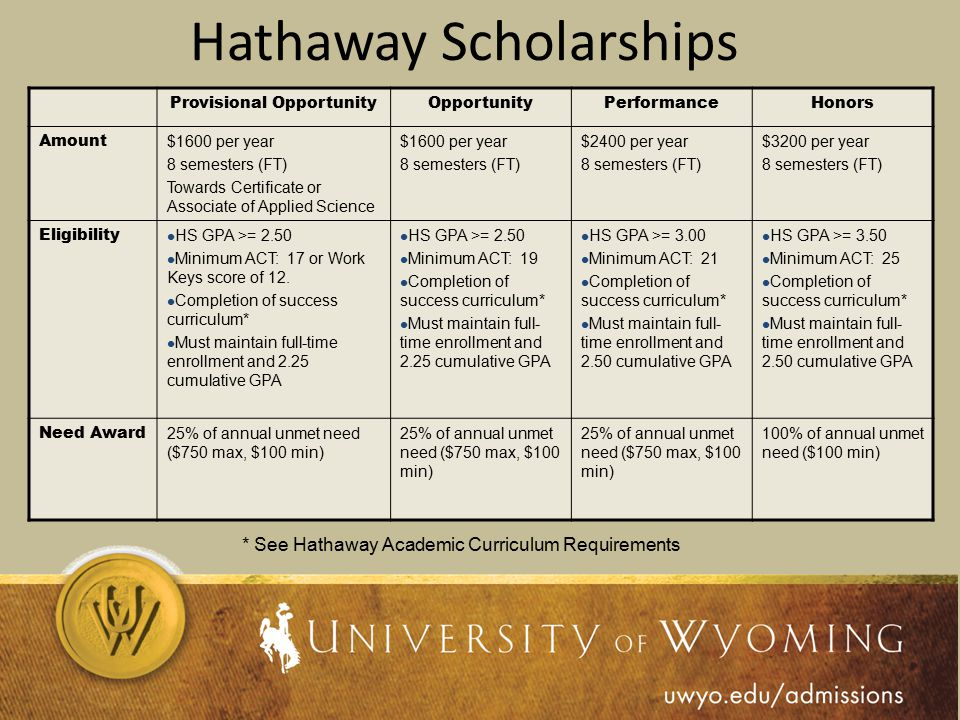 Hathaway Scholarships Provisional OpportunityOpportunityPerformanceHonors Amount $1600 per year 8 semesters (FT) Towards Certificate or Associate of Applied Science $1600 per year 8 semesters (FT) $2400 per year 8 semesters (FT) $3200 per year 8 semesters (FT) Eligibility HS GPA >= 2.50 Minimum ACT: 17 or Work Keys score of 12.