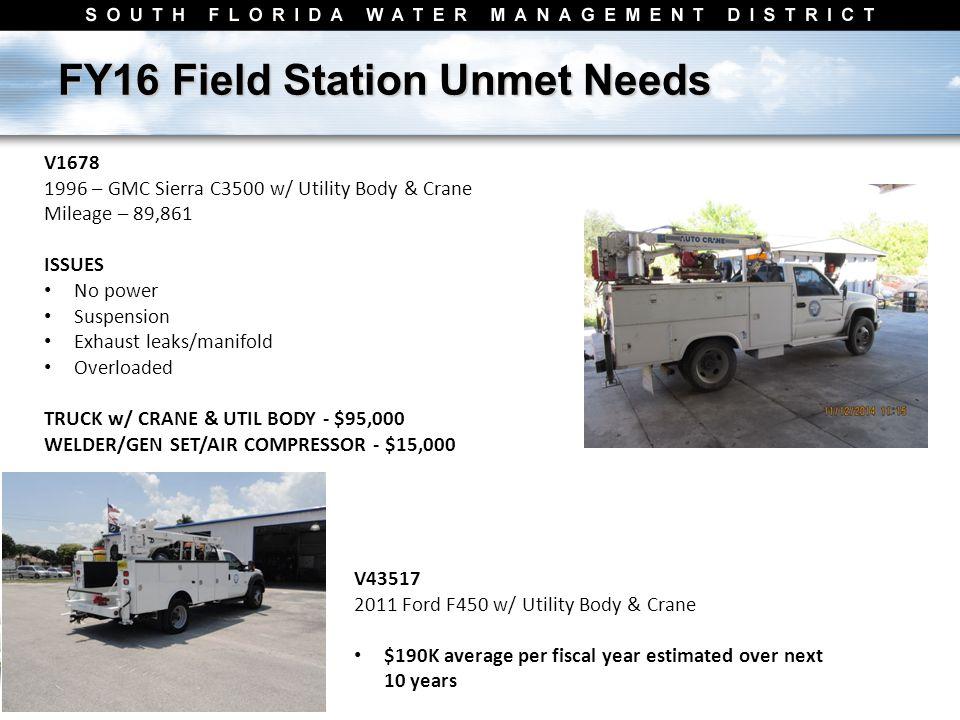 FY16 Field Station Unmet Needs V1678 1996 – GMC Sierra C3500 w/ Utility Body & Crane Mileage – 89,861 ISSUES No power Suspension Exhaust leaks/manifold Overloaded TRUCK w/ CRANE & UTIL BODY - $95,000 WELDER/GEN SET/AIR COMPRESSOR - $15,000 V43517 2011 Ford F450 w/ Utility Body & Crane $190K average per fiscal year estimated over next 10 years