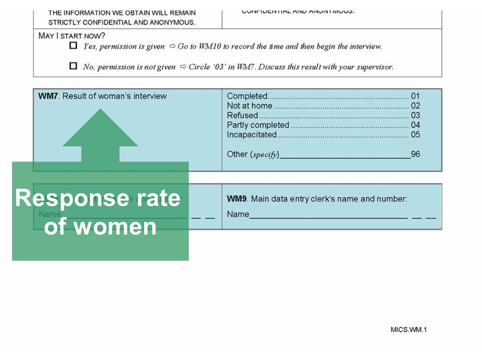 Woman's Information Panel Response rate of women