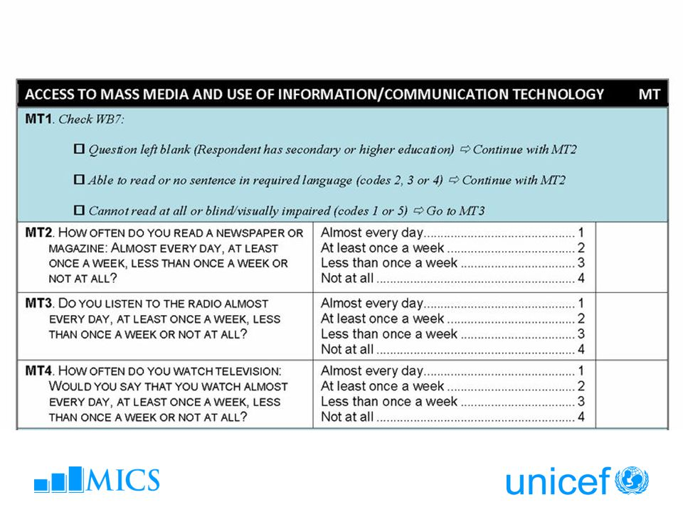 Access To Mass Media And Use of ICT