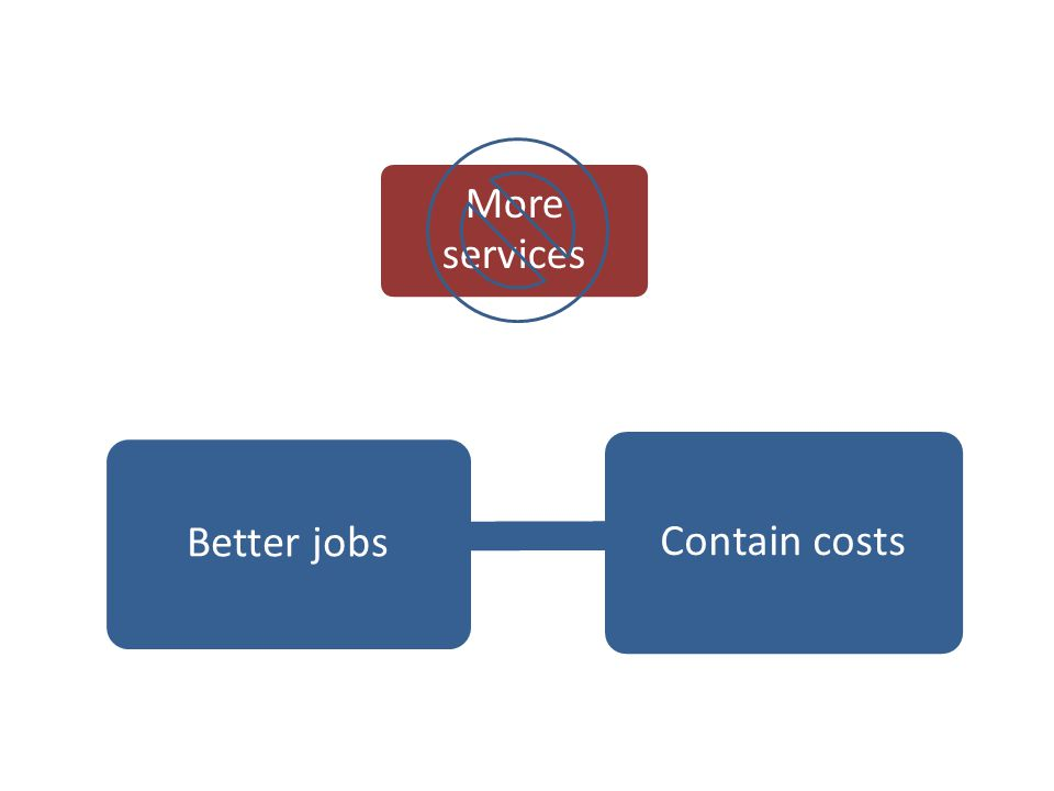 More services Contain costs Better jobs