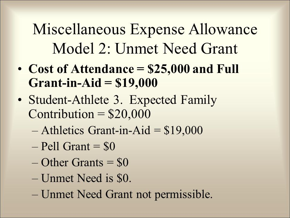 Cost of Attendance = $25,000 and Full Grant-in-Aid = $19,000 Student-Athlete 3.
