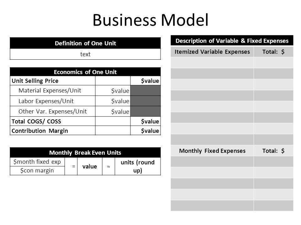 Business Model Description of Variable & Fixed Expenses Itemized Variable ExpensesTotal: $ Monthly Fixed ExpensesTotal: $ Economics of One Unit Unit S
