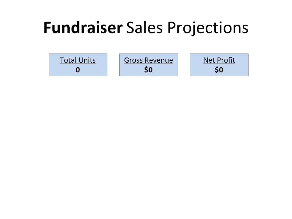Fundraiser Sales Projections Total Units 0 Gross Revenue $0 Net Profit $0