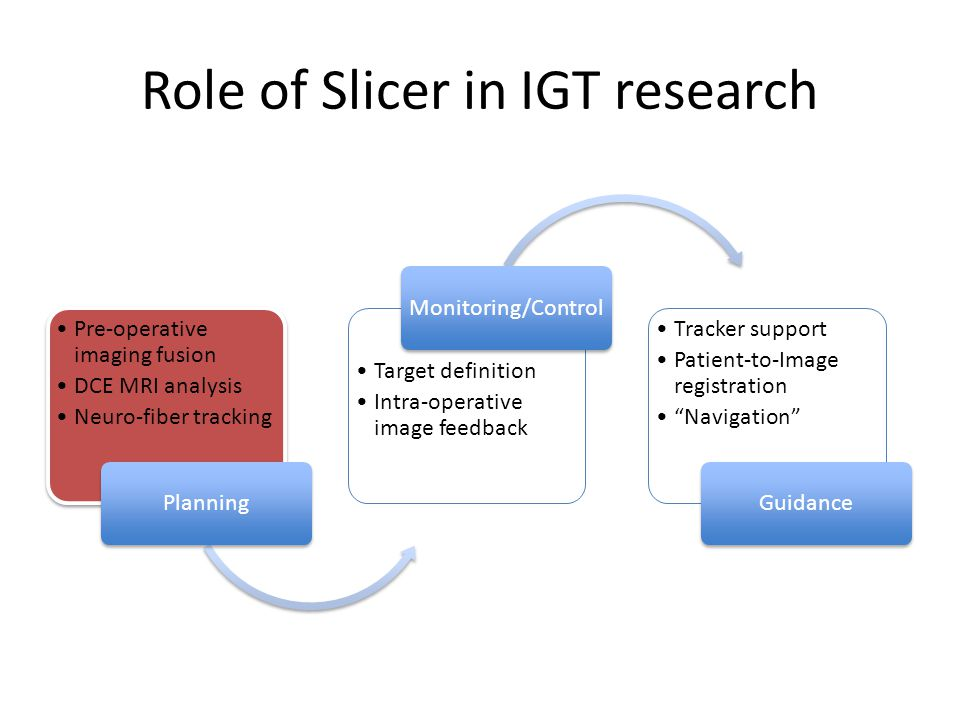 Role of Slicer in IGT research Pre-operative imaging fusion DCE MRI analysis Neuro-fiber tracking Planning Target definition Intra-operative image feedback Monitoring/Control Tracker support Patient-to-Image registration Navigation Guidance