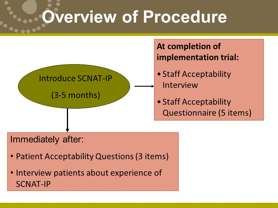 Overview of Procedure Introduce SCNAT-IP (3-5 months) Immediately after: Patient Acceptability Questions (3 items) Interview patients about experience of SCNAT-IP At completion of implementation trial: Staff Acceptability Interview Staff Acceptability Questionnaire (5 items)
