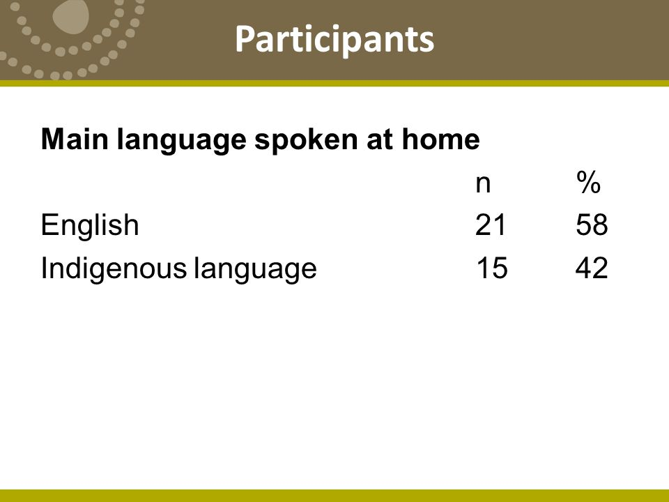 Main language spoken at home n% English2158 Indigenous language1542 Participants