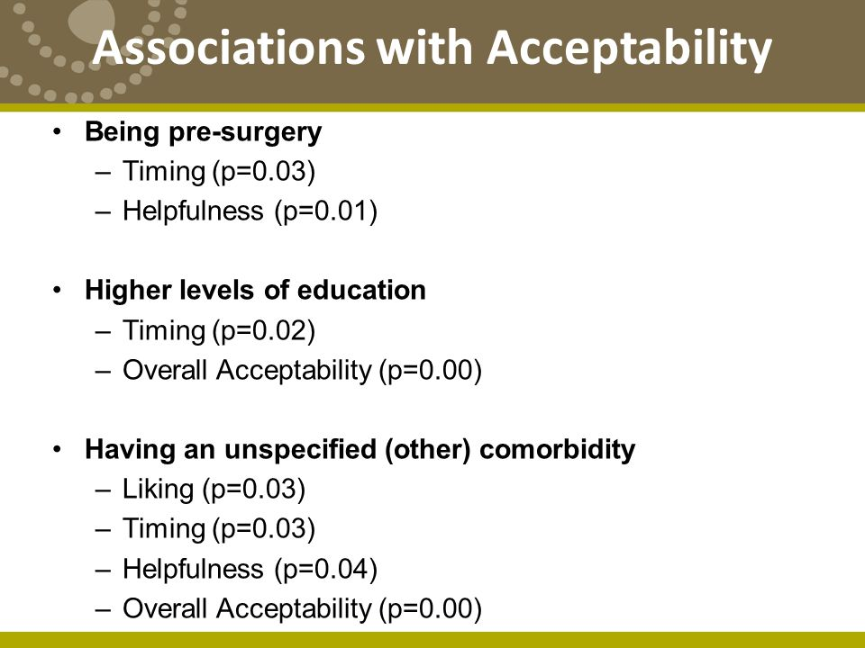 Associations with Acceptability Being pre-surgery –Timing (p=0.03) –Helpfulness (p=0.01) Higher levels of education –Timing (p=0.02) –Overall Acceptability (p=0.00) Having an unspecified (other) comorbidity –Liking (p=0.03) –Timing (p=0.03) –Helpfulness (p=0.04) –Overall Acceptability (p=0.00)