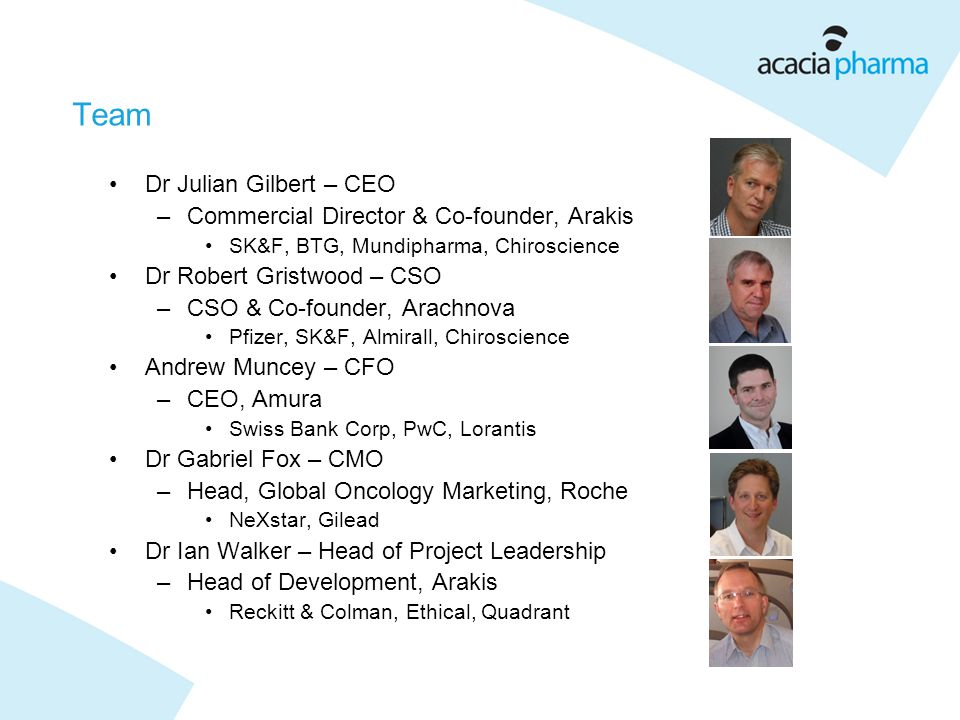 Team Dr Julian Gilbert – CEO –Commercial Director & Co-founder, Arakis SK&F, BTG, Mundipharma, Chiroscience Dr Robert Gristwood – CSO –CSO & Co-founder, Arachnova Pfizer, SK&F, Almirall, Chiroscience Andrew Muncey – CFO –CEO, Amura Swiss Bank Corp, PwC, Lorantis Dr Gabriel Fox – CMO –Head, Global Oncology Marketing, Roche NeXstar, Gilead Dr Ian Walker – Head of Project Leadership –Head of Development, Arakis Reckitt & Colman, Ethical, Quadrant