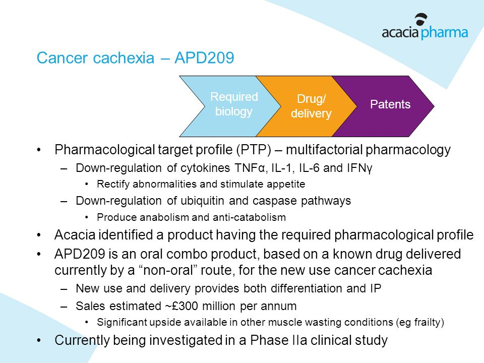 APD209 – preclinical data APD209 tested in Yoshida AH130 hepatoma model –Seven day model which rapidly produces cachexia –APD209 increased Appetite (food intake) Overall weight (body & carcass) Muscle mass (gastrocnemius – calf muscle)