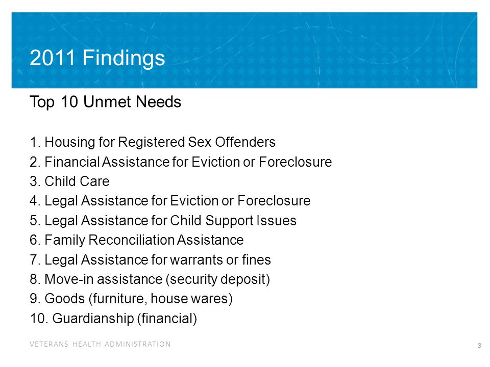 VETERANS HEALTH ADMINISTRATION 2011 Findings Top 10 Unmet Needs 1.