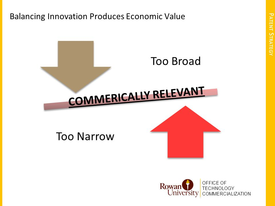 OFFICE OF TECHNOLOGY COMMERCIALIZATION P ATENT S TRATEGY Balancing Innovation Produces Economic Value Too Broad Too Narrow COMMERICALLY RELEVANT