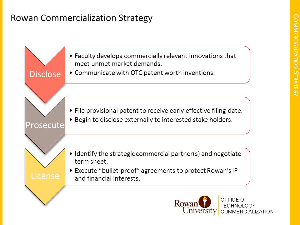 OFFICE OF TECHNOLOGY COMMERCIALIZATION C OMMERCIALIZATION S TRATEGY Rowan Commercialization Strategy Disclose Faculty develops commercially relevant innovations that meet unmet market demands.