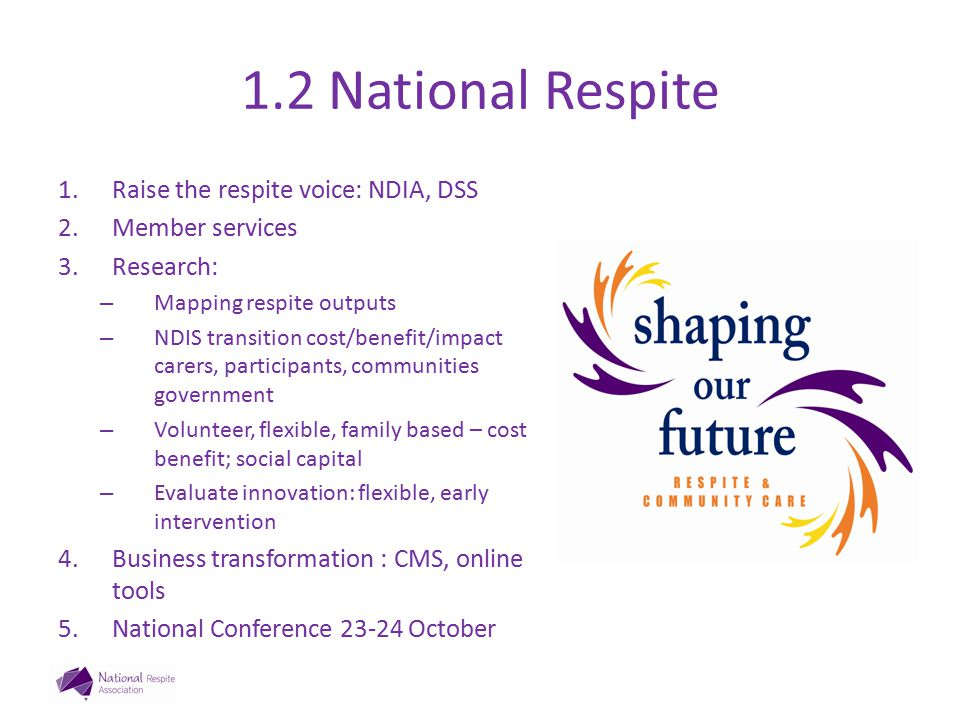 1.2 National Respite 1.Raise the respite voice: NDIA, DSS 2.Member services 3.Research: – Mapping respite outputs – NDIS transition cost/benefit/impac