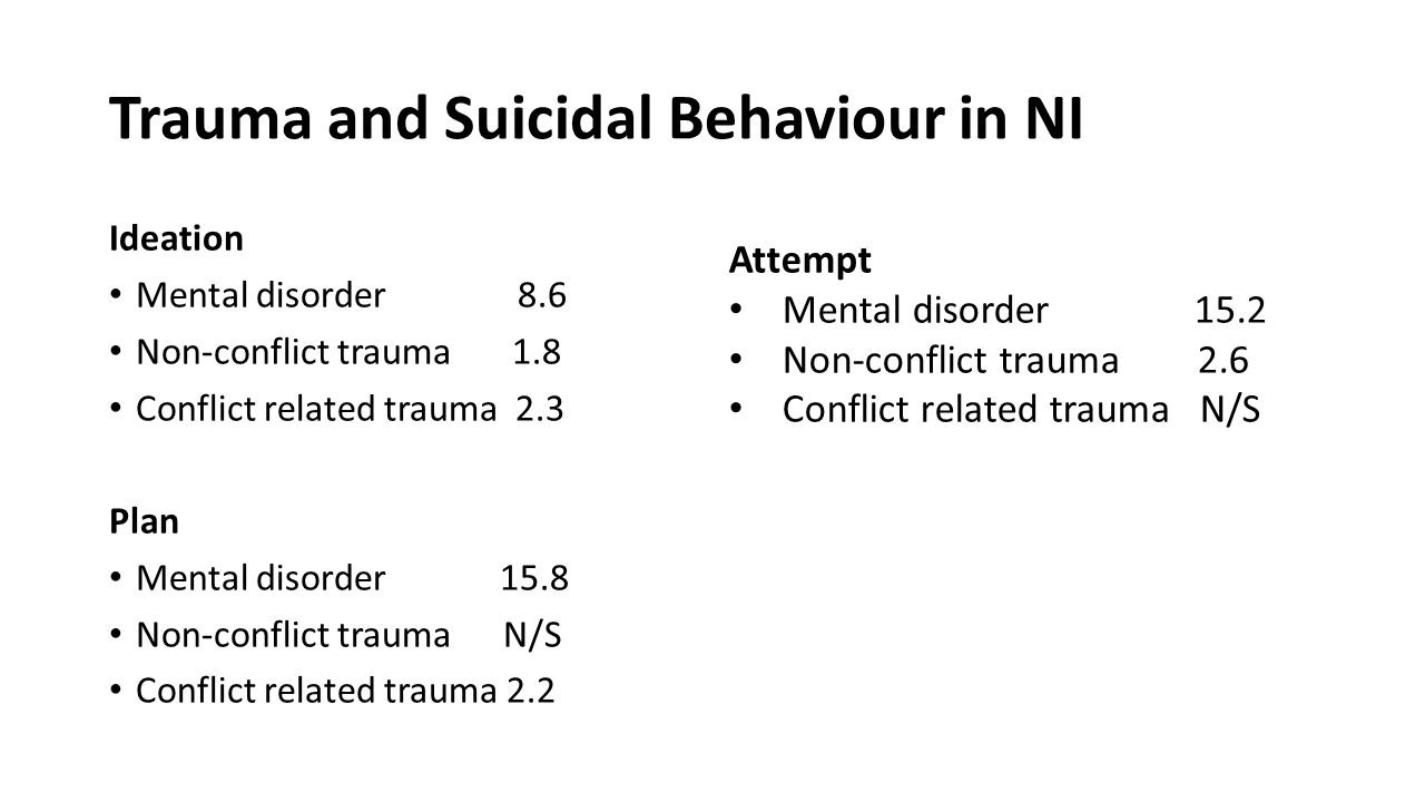 Trauma and Suicidal Behaviour in NI Ideation Mental disorder 8.6 Non-conflict trauma 1.8 Conflict related trauma 2.3 Plan Mental disorder 15.8 Non-con