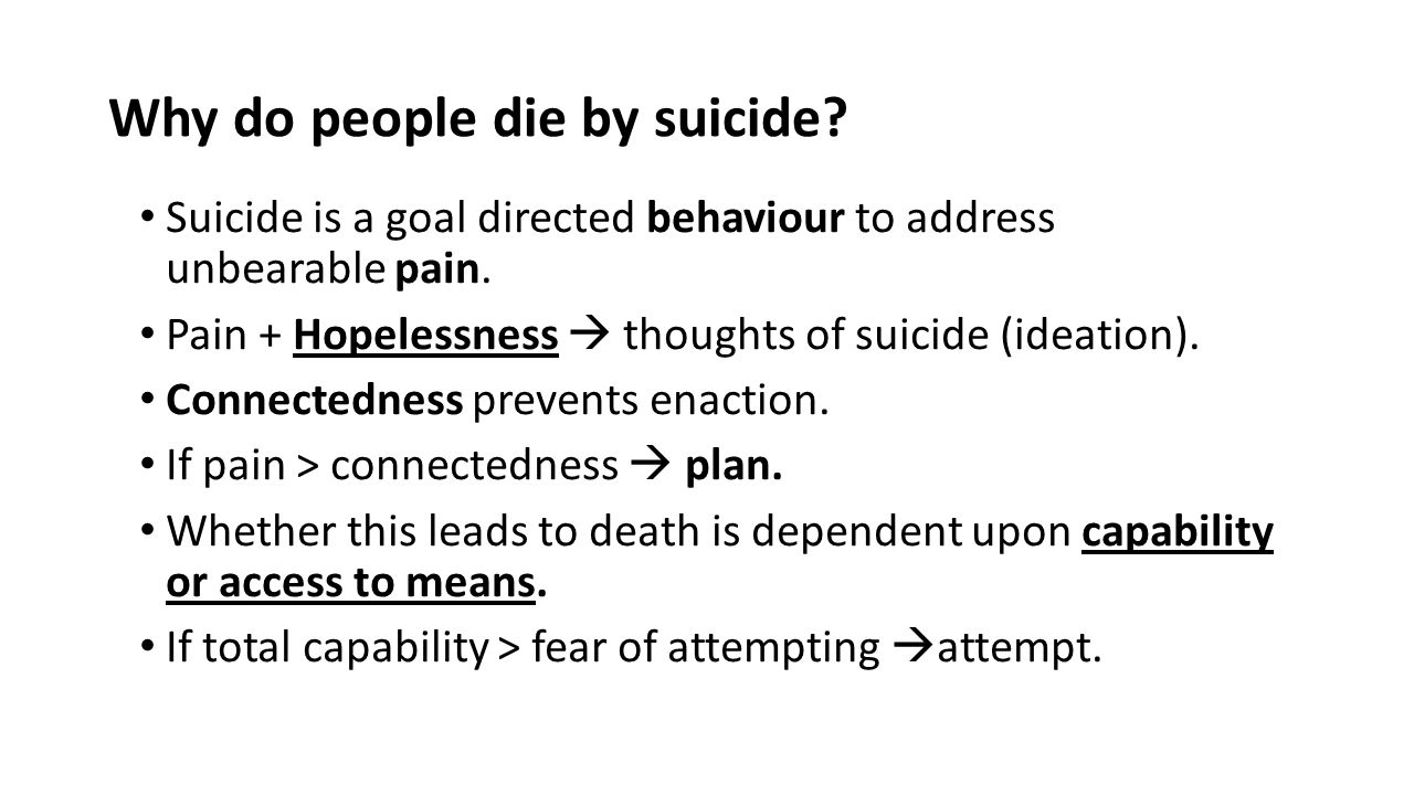 Why do people die by suicide? Suicide is a goal directed behaviour to address unbearable pain. Pain + Hopelessness  thoughts of suicide (ideation). C