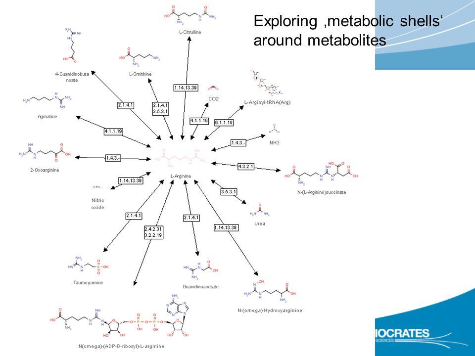 Exploring 'metabolic shells' around metabolites
