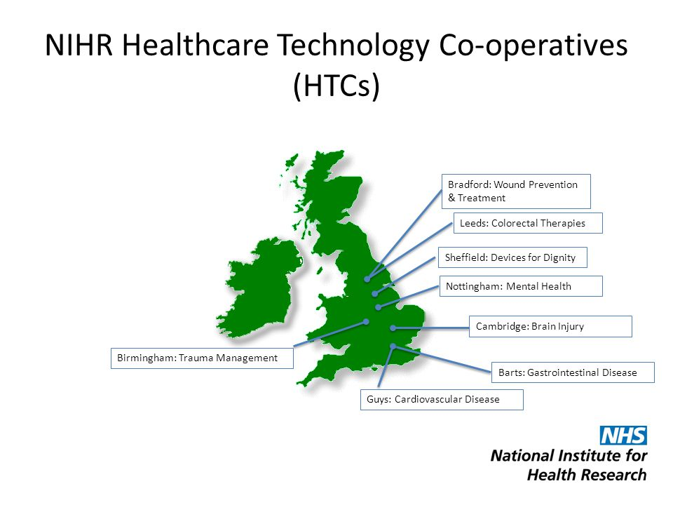 NIHR Healthcare Technology Co-operatives (HTCs) Nottingham: Mental Health Sheffield: Devices for Dignity Cambridge: Brain Injury Barts: Gastrointestinal Disease Guys: Cardiovascular Disease Leeds: Colorectal Therapies Bradford: Wound Prevention & Treatment Birmingham: Trauma Management