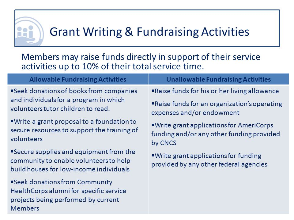 Grant Writing & Fundraising Activities Members may raise funds directly in support of their service activities up to 10% of their total service time.