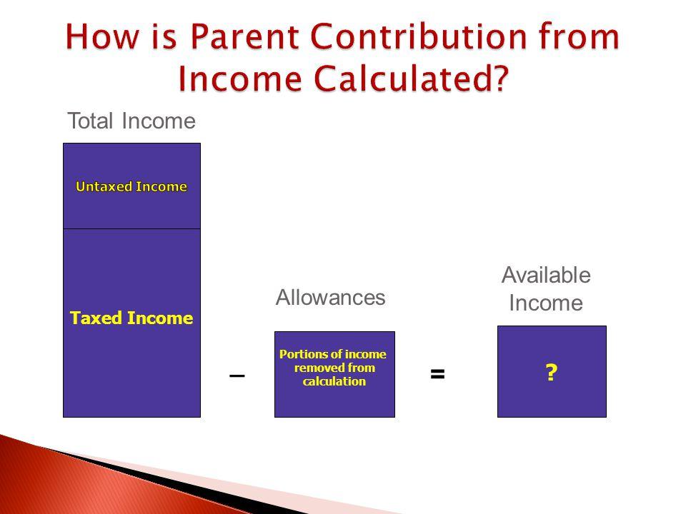 Taxed Income .