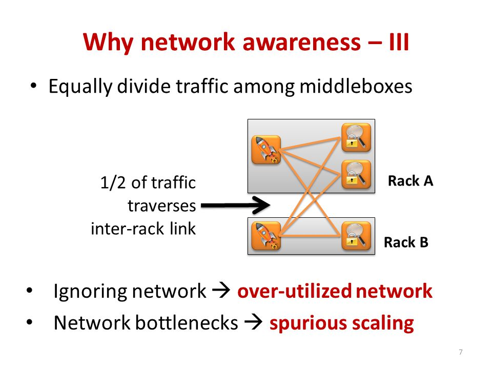 Rack A Rack B Equally divide traffic among middleboxes Why network awareness – III 1/2 of traffic traverses inter-rack link Ignoring network  over-utilized network Network bottlenecks  spurious scaling 7