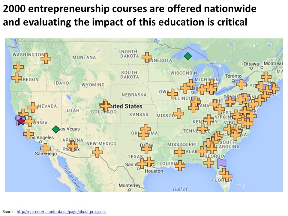 2000 entrepreneurship courses are offered nationwide and evaluating the impact of this education is critical Source: http://epicenter.stanford.edu/page/about-programshttp://epicenter.stanford.edu/page/about-programs