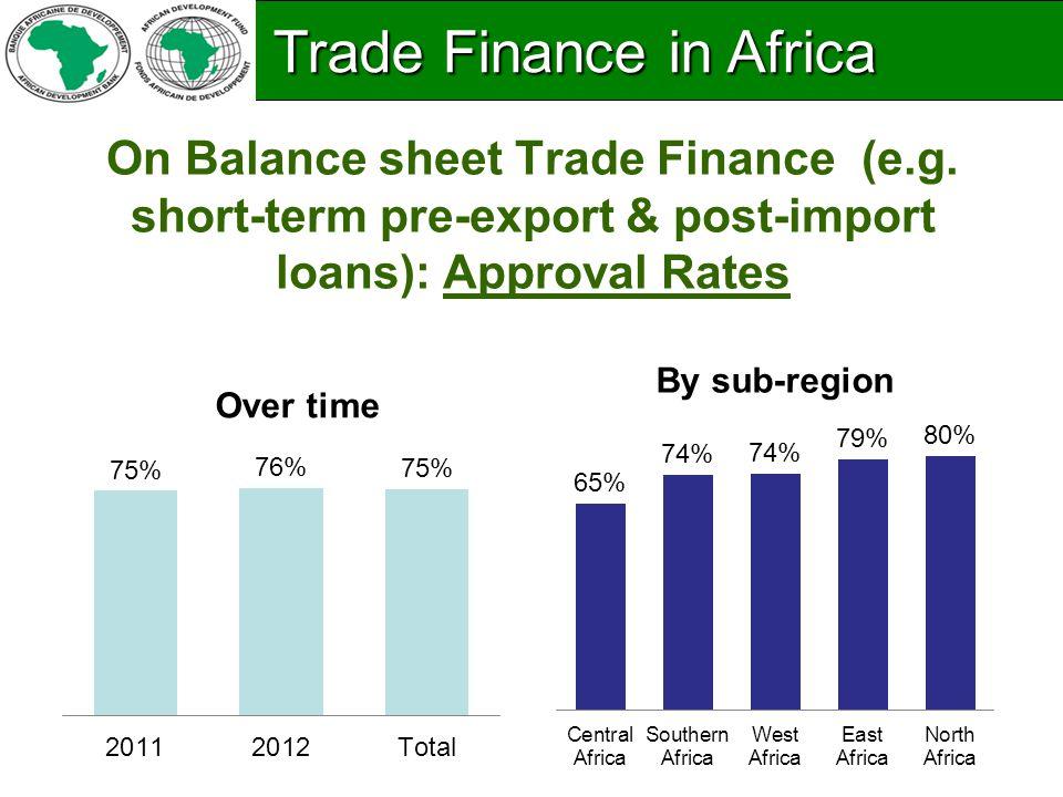 On Balance sheet Trade Finance (e.g.