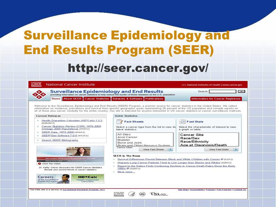 Surveillance Epidemiology and End Results Program (SEER) http://seer.cancer.gov/
