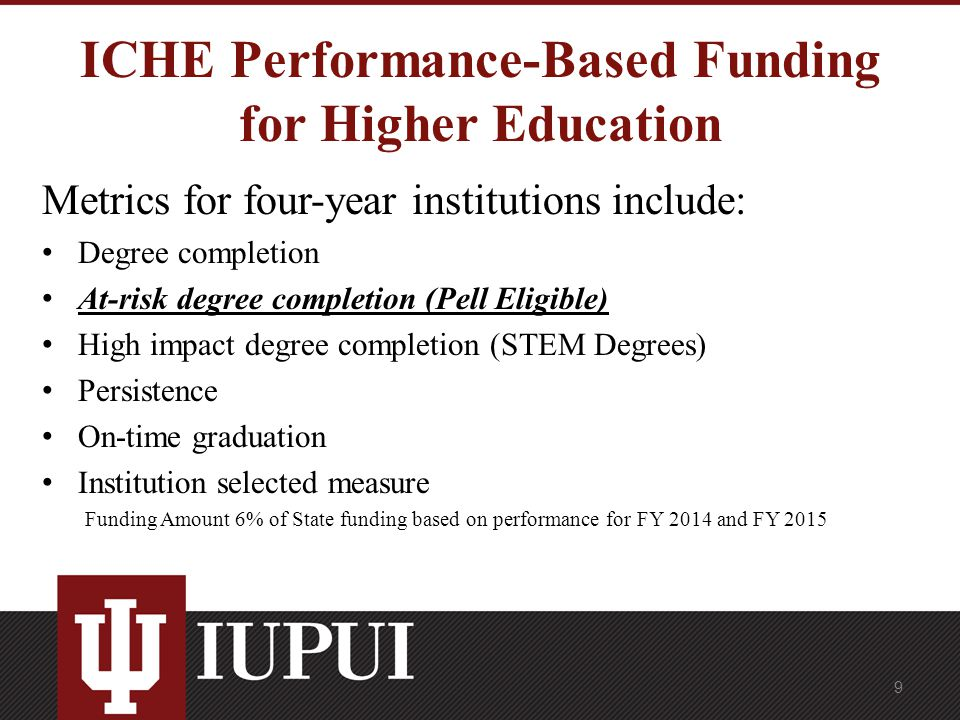ICHE Performance-Based Funding for Higher Education Metrics for four-year institutions include: Degree completion At-risk degree completion (Pell Eligible) High impact degree completion (STEM Degrees) Persistence On-time graduation Institution selected measure Funding Amount 6% of State funding based on performance for FY 2014 and FY 2015 9