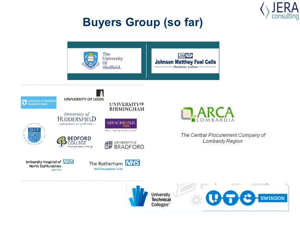 The Central Procurement Company of Lombardy Region Buyers Group (so far)