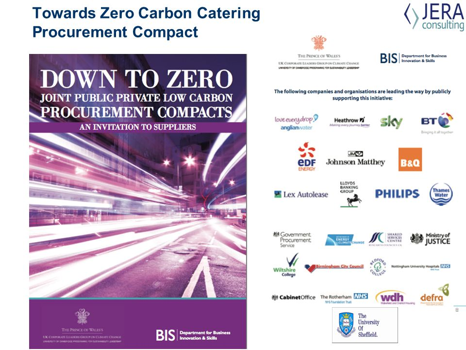 Towards Zero Carbon Catering Procurement Compact