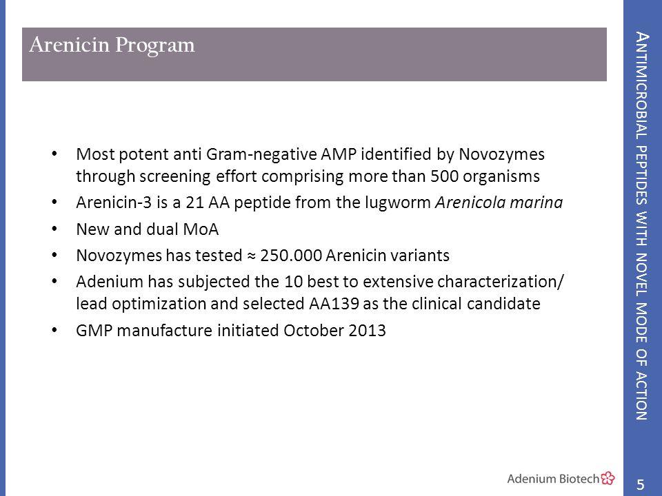 Very few new MoA Gram negative antibiotics – most in clinical development targets Pseudomonas CompoundCompany Develop- ment Target Spectrum E.coliKlebsiellaPseudomonasAcinetobacter Single pathogen ACHN975AchaogenPhILpxC inhibitor ÷÷ ÷ Pol 7080Polyphor ltdPhIMembrane modulator ÷÷ ÷ BioPhage PABioControlPh2Bacteriophage (Virus) ÷÷ ÷ IC 43Intercell AG (Novartis) Ph2Immunostimulant (Vaccine) ÷÷ ÷ KB001KaloBios (Sanofi) Ph2PcrV antibody ÷÷ ÷ Broad Gram-Negative AA139AdeniumPreclinicalMlaC/protein synthesis GP-4Trius (Cubist)PreclinicalGyrB/ParE RX04Rib-X (Sanofi) Preclinical50S ribosomal subunit SASPject™ PT3.XPhicoPreclinicalInactivated bacterial DNA 16 A NTIMICROBIAL PEPTIDES WITH NOVEL MODE OF ACTION