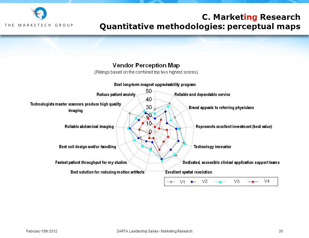 SARTA Leadership Series - Marketing Research30 V1 V2 V3 V4 C.