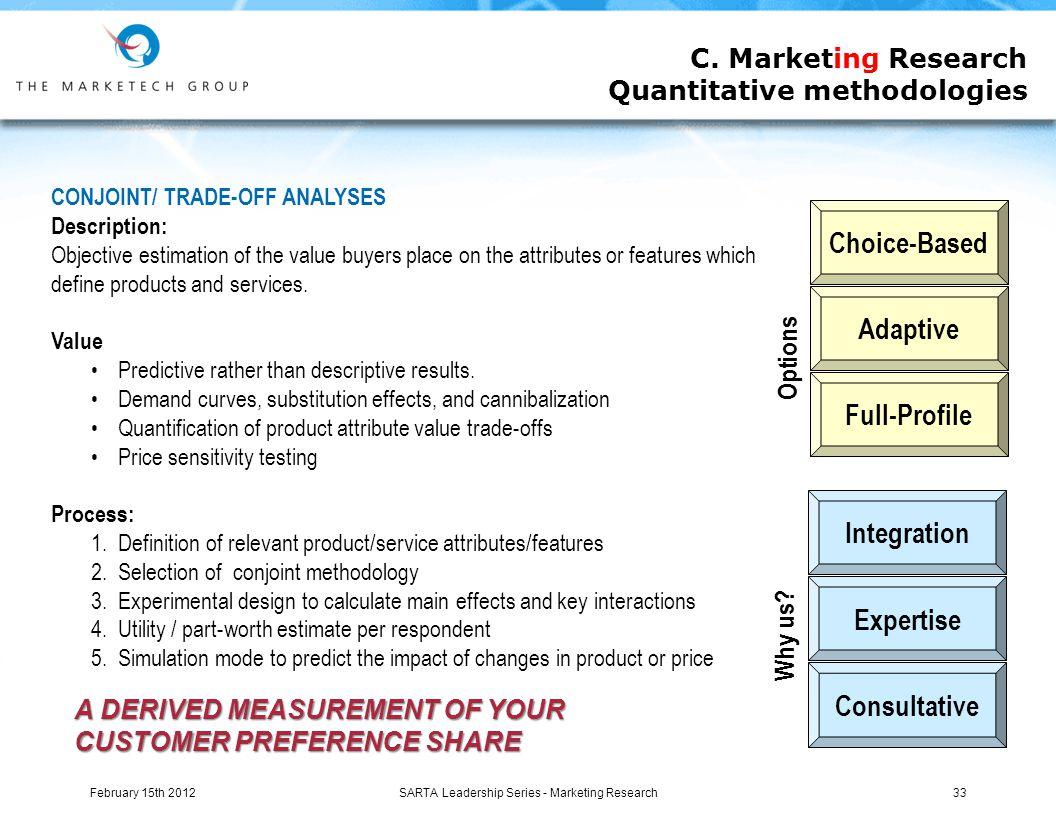 SARTA Leadership Series - Marketing Research33 C.