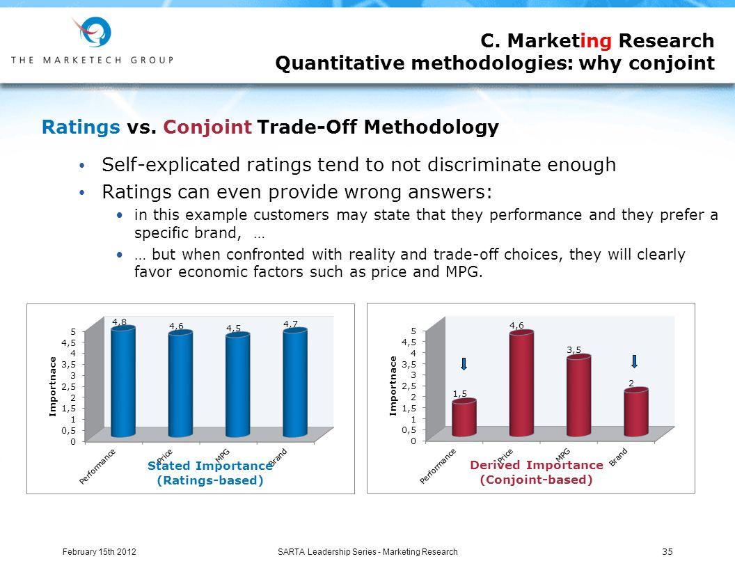 C. Marketing Research Quantitative methodologies: why conjoint SARTA Leadership Series - Marketing Research35 Ratings vs. Conjoint Trade-Off Methodolo