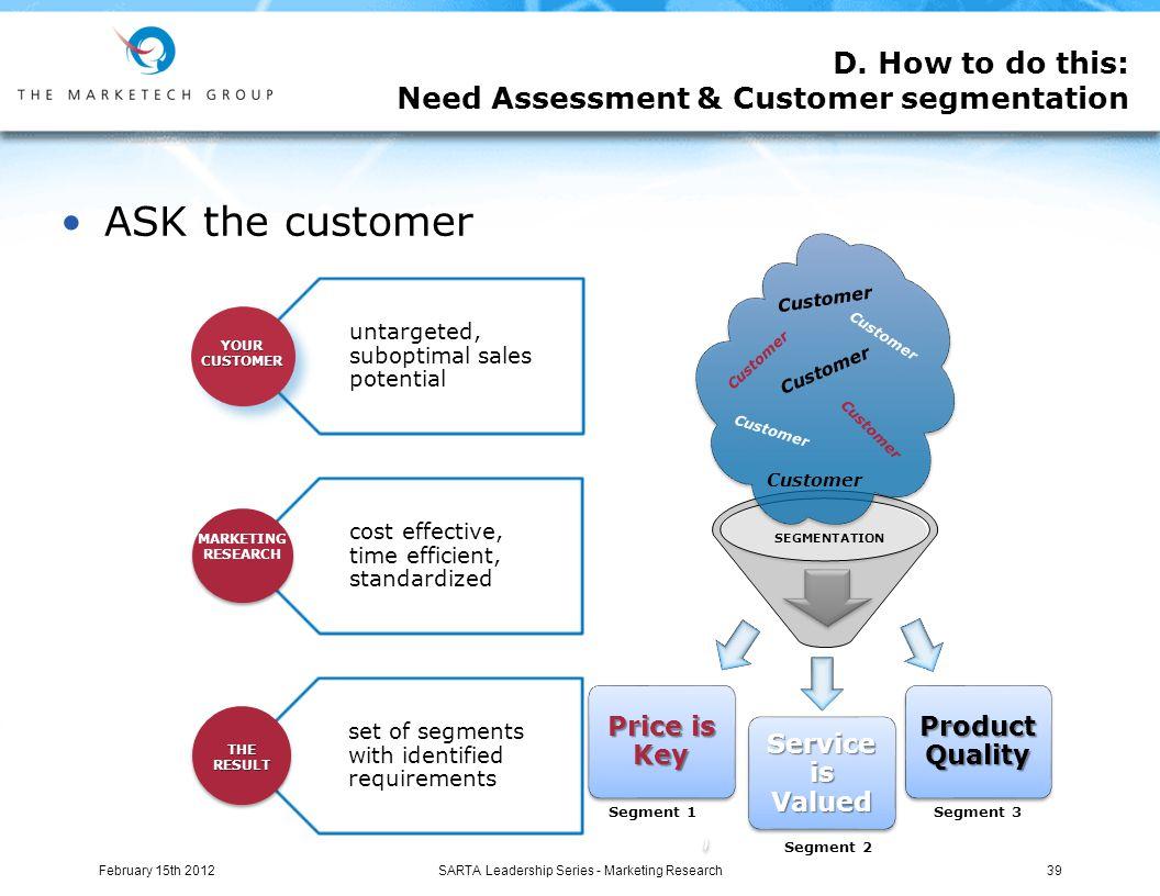 D. How to do this: Need Assessment & Customer segmentation ASK the customer February 15th 2012SARTA Leadership Series - Marketing Research39 SEGMENTAT