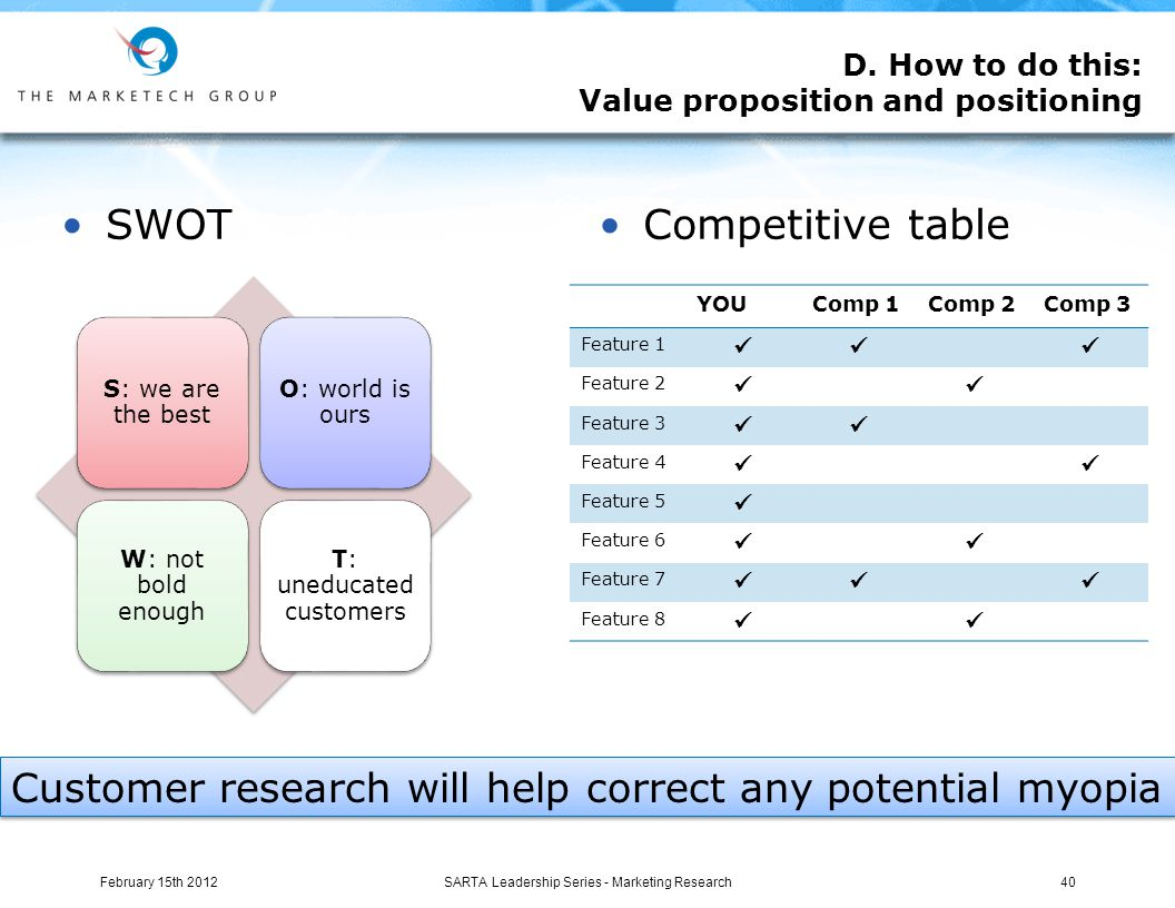 D. How to do this: Value proposition and positioning SWOTCompetitive table February 15th 2012SARTA Leadership Series - Marketing Research40 YOUComp 1C