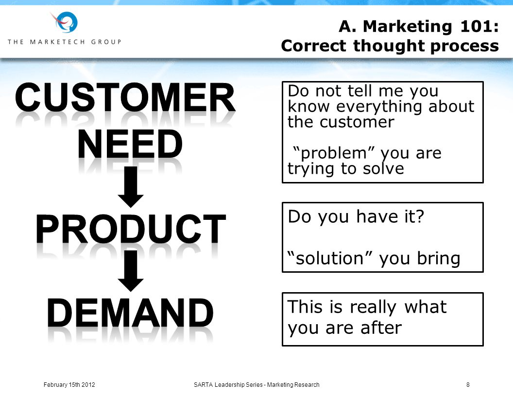 Do not tell me you know everything about the customer problem you are trying to solve Do you have it.